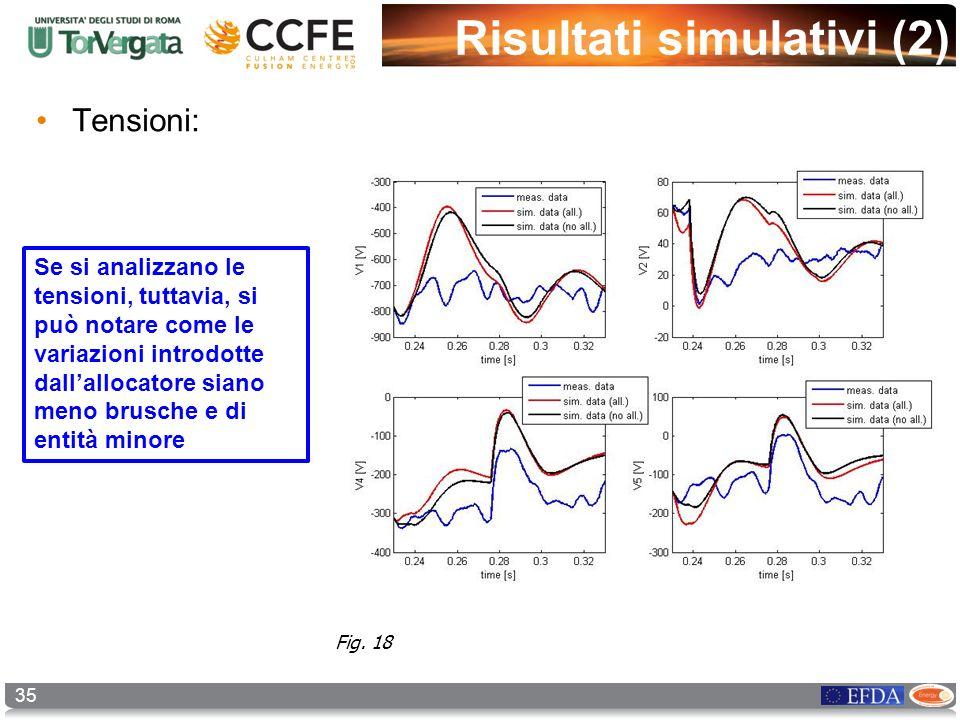 35 Risultati simulativi (2) Tensioni: Se si analizzano le tensioni, tuttavia, si può notare come le variazioni introdotte dallallocatore siano meno br
