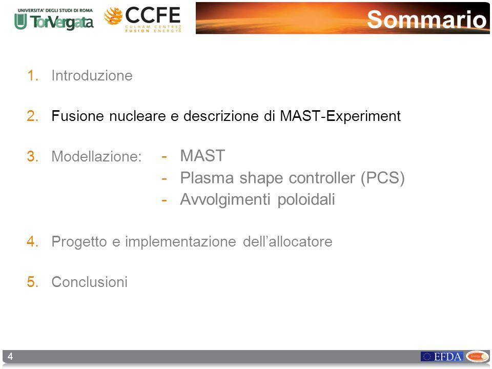 Sommario 4 1.Introduzione 2.Fusione nucleare e descrizione di MAST-Experiment 3.Modellazione: 4.Progetto e implementazione dellallocatore 5.Conclusion