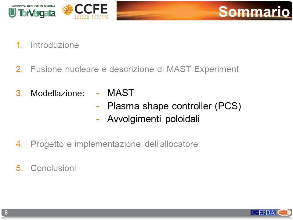 Sommario 8 1.Introduzione 2.Fusione nucleare e descrizione di MAST-Experiment 3.Modellazione: 4.Progetto e implementazione dellallocatore 5.Conclusion