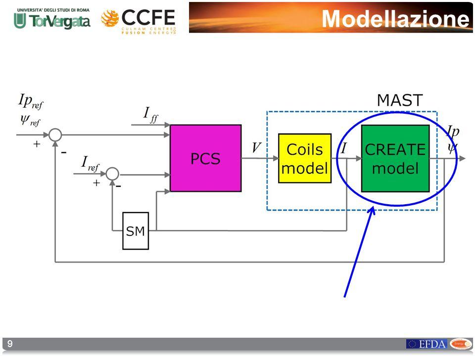 Modellazione 9