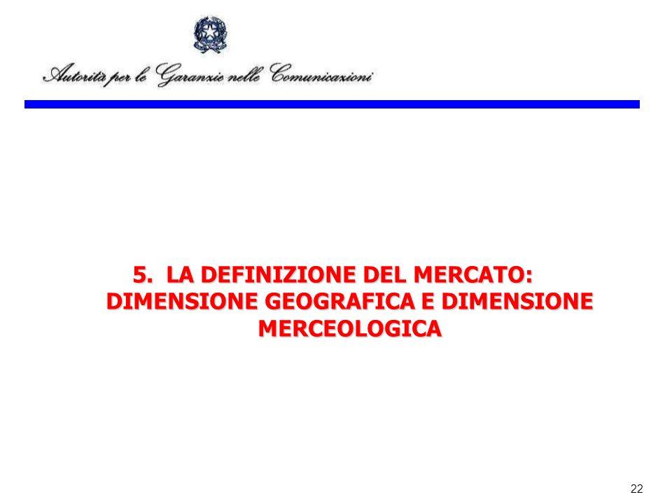 22 5.LA DEFINIZIONE DEL MERCATO: DIMENSIONE GEOGRAFICA E DIMENSIONE MERCEOLOGICA