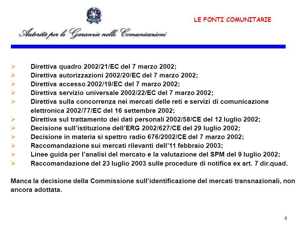 4 LE FONTI COMUNITARIE Direttiva quadro 2002/21/EC del 7 marzo 2002; Direttiva autorizzazioni 2002/20/EC del 7 marzo 2002; Direttiva accesso 2002/19/EC del 7 marzo 2002; Direttiva servizio universale 2002/22/EC del 7 marzo 2002; Direttiva sulla concorrenza nei mercati delle reti e servizi di comunicazione elettronica 2002/77/EC del 16 settembre 2002; Direttiva sul trattamento dei dati personali 2002/58/CE del 12 luglio 2002; Decisione sullistituzione dellERG 2002/627/CE del 29 luglio 2002; Decisione in materia si spettro radio 676/2002/CE del 7 marzo 2002; Raccomandazione sui mercati rilevanti dell11 febbraio 2003; Linee guida per lanalisi del mercato e la valutazione del SPM del 9 luglio 2002; Raccomandazione del 23 luglio 2003 sulle procedure di notifica ex art.