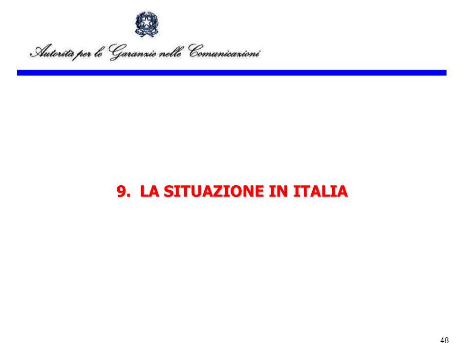 48 9.LA SITUAZIONE IN ITALIA