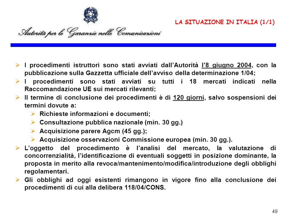 49 LA SITUAZIONE IN ITALIA (1/1) I procedimenti istruttori sono stati avviati dallAutorità l8 giugno 2004, con la pubblicazione sulla Gazzetta ufficiale dellavviso della determinazione 1/04; I procedimenti sono stati avviati su tutti i 18 mercati indicati nella Raccomandazione UE sui mercati rilevanti; Il termine di conclusione dei procedimenti è di 120 giorni, salvo sospensioni dei termini dovute a: Richieste informazioni e documenti; Consultazione pubblica nazionale (min.