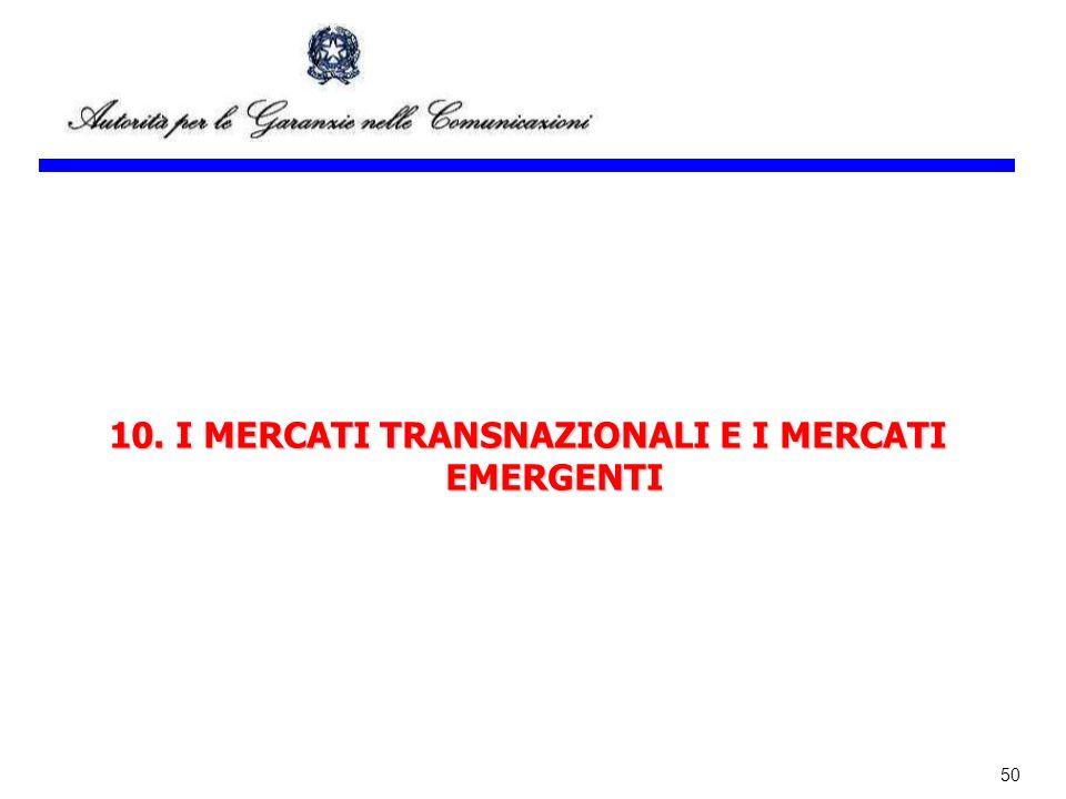 50 10. I MERCATI TRANSNAZIONALI E I MERCATI EMERGENTI