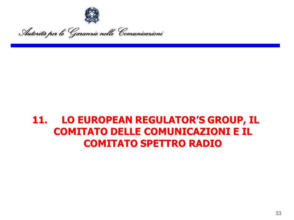 53 11.LO EUROPEAN REGULATORS GROUP, IL COMITATO DELLE COMUNICAZIONI E IL COMITATO SPETTRO RADIO