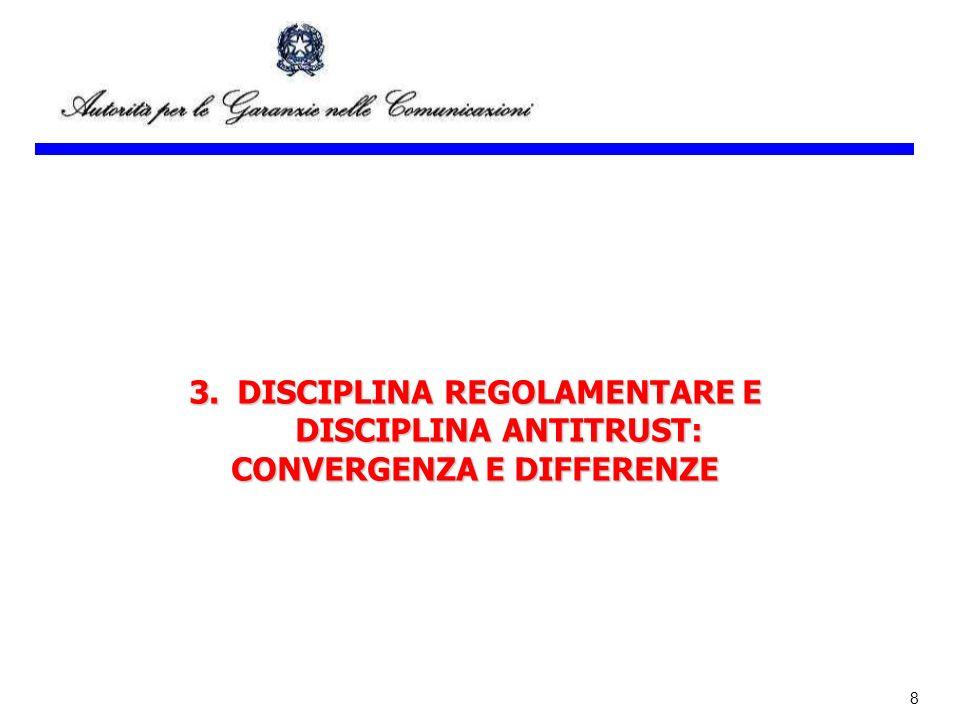 8 3.DISCIPLINA REGOLAMENTARE E DISCIPLINA ANTITRUST: CONVERGENZA E DIFFERENZE