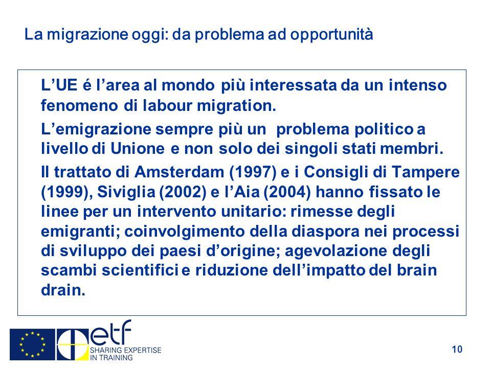 10 La migrazione oggi: da problema ad opportunità LUE é larea al mondo più interessata da un intenso fenomeno di labour migration.