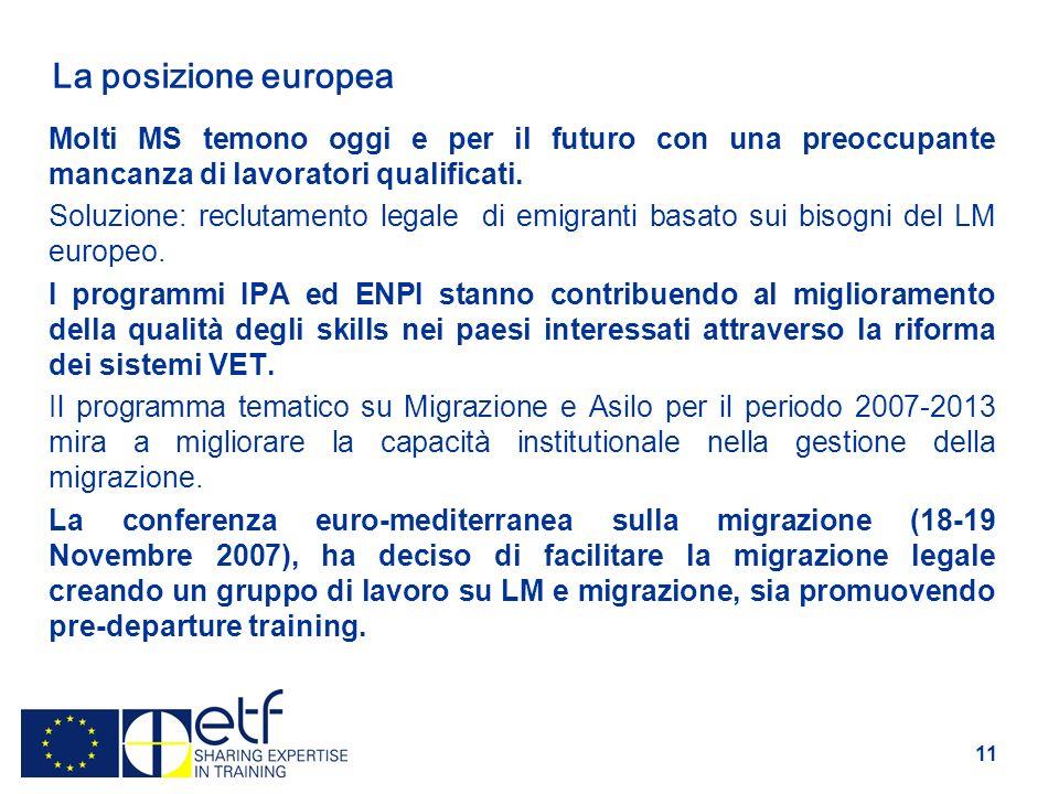 11 La posizione europea Molti MS temono oggi e per il futuro con una preoccupante mancanza di lavoratori qualificati.