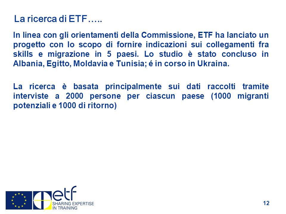 12 La ricerca di ETF…..