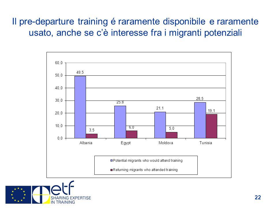 22 Il pre-departure training é raramente disponibile e raramente usato, anche se cè interesse fra i migranti potenziali