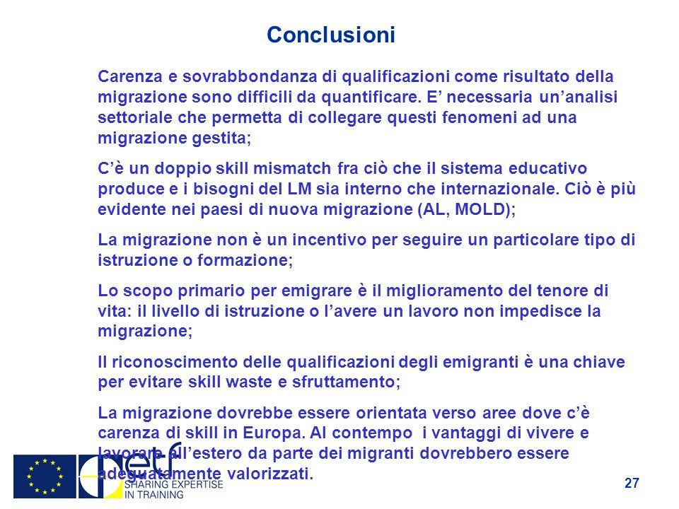 27 Conclusioni Carenza e sovrabbondanza di qualificazioni come risultato della migrazione sono difficili da quantificare.