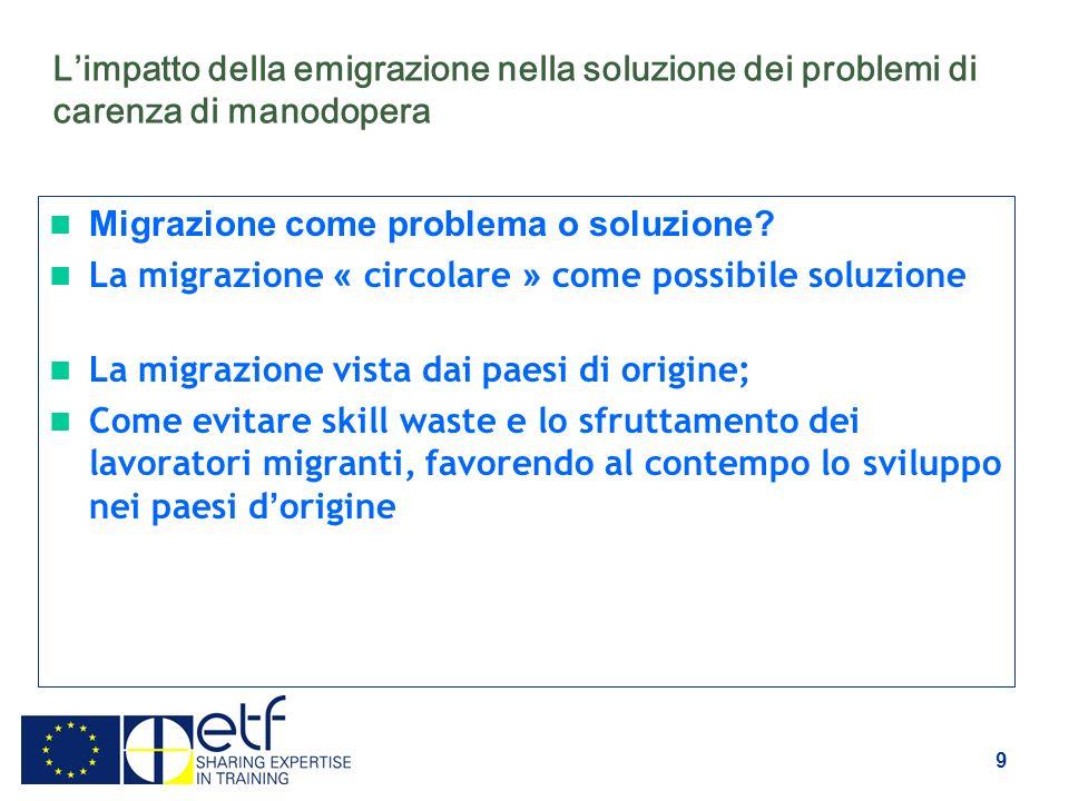 9 Limpatto della emigrazione nella soluzione dei problemi di carenza di manodopera Migrazione come problema o soluzione.