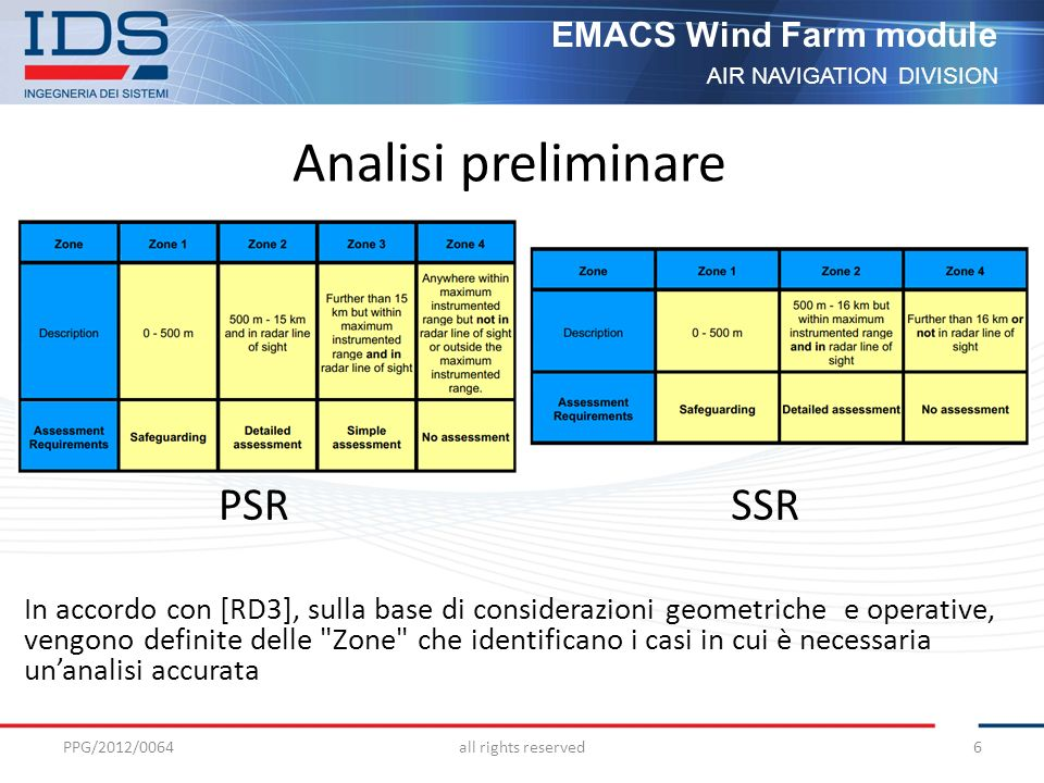 AIR NAVIGATION DIVISION EMACS Wind Farm module Analisi preliminare In accordo con [RD3], sulla base di considerazioni geometriche e operative, vengono definite delle Zone che identificano i casi in cui è necessaria unanalisi accurata PPG/2012/0064all rights reserved6 PSRSSR