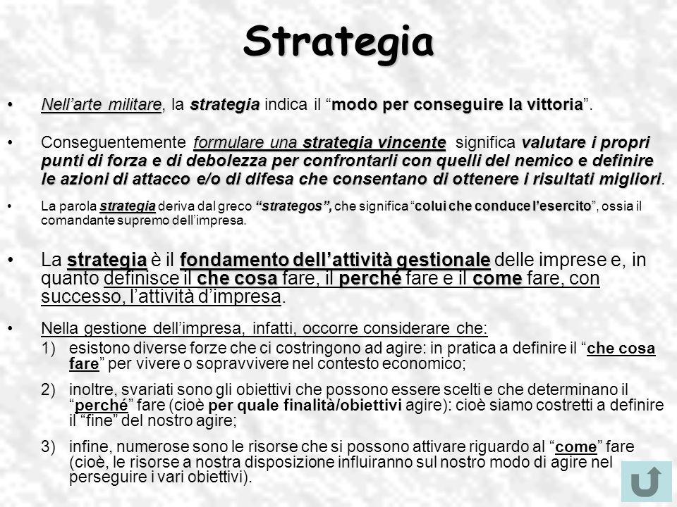 Strategia Nellarte militarestrategiamodo per conseguire la vittoriaNellarte militare, la strategia indica il modo per conseguire la vittoria. formular