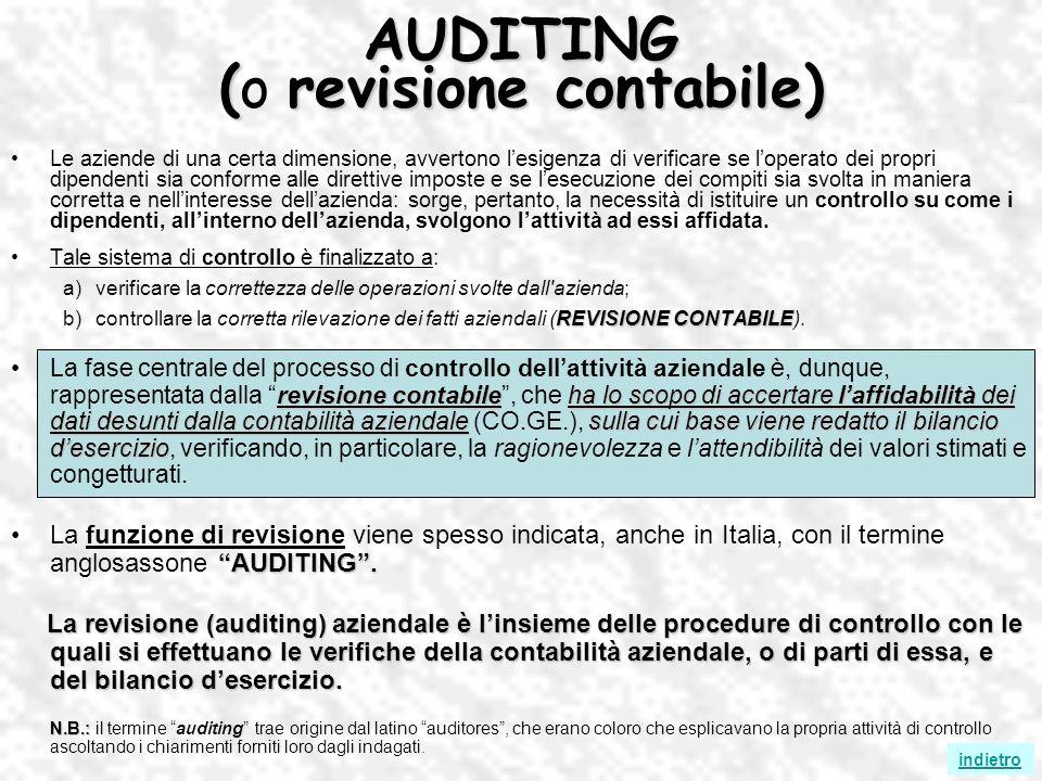 AUDITING (revisione contabile) AUDITING (o revisione contabile) Le aziende di una certa dimensione, avvertono lesigenza di verificare se loperato dei