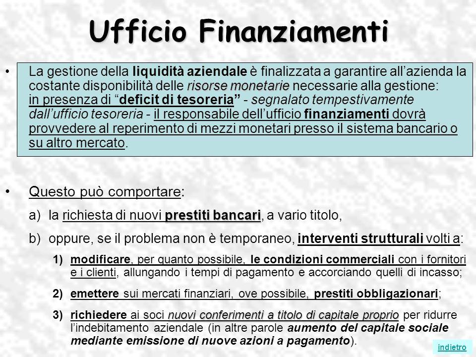 Ufficio Finanziamenti risorse monetarieLa gestione della liquidità aziendale è finalizzata a garantire allazienda la costante disponibilità delle riso