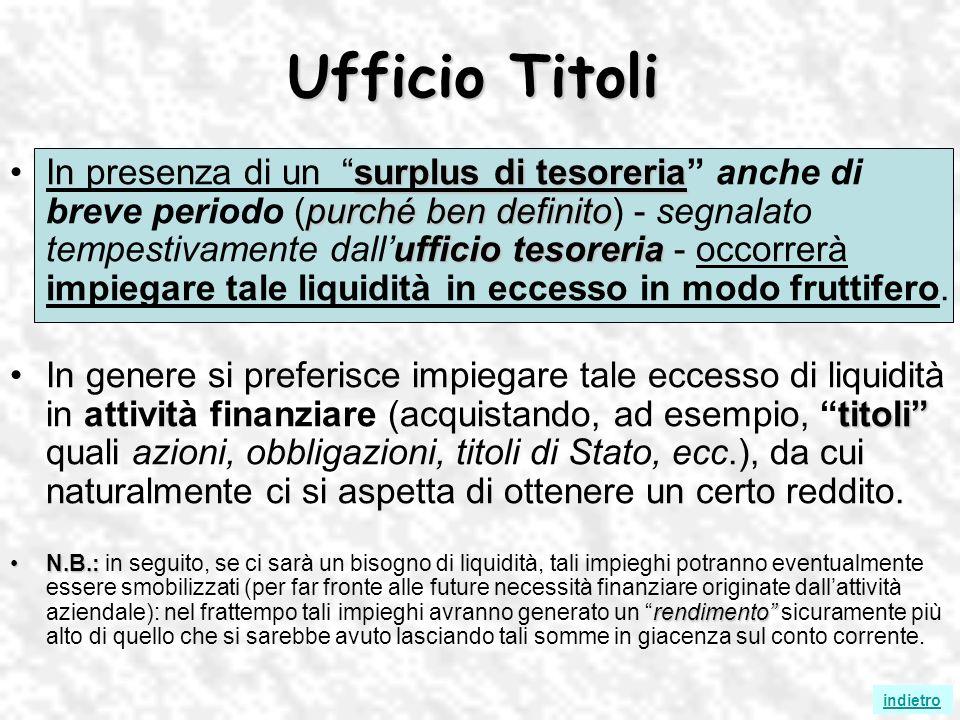 Ufficio Titoli surplus di tesoreria purché ben definito ufficio tesoreriaIn presenza di un surplus di tesoreria anche di breve periodo (purché ben def
