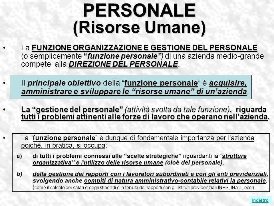 PERSONALE (Risorse Umane) FUNZIONE ORGANIZZAZIONE E GESTIONE DEL PERSONALE funzione personale DIREZIONE DEL PERSONALELa FUNZIONE ORGANIZZAZIONE E GESTIONE DEL PERSONALE (o semplicemente funzione personale) di una azienda medio-grande compete alla DIREZIONE DEL PERSONALE.