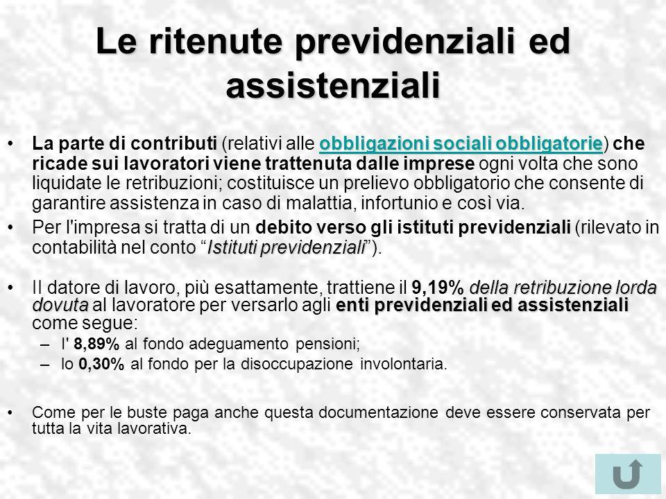 Le ritenute previdenziali ed assistenziali obbligazioni sociali obbligatorie obbligazioni sociali obbligatorieLa parte di contributi (relativi alle ob