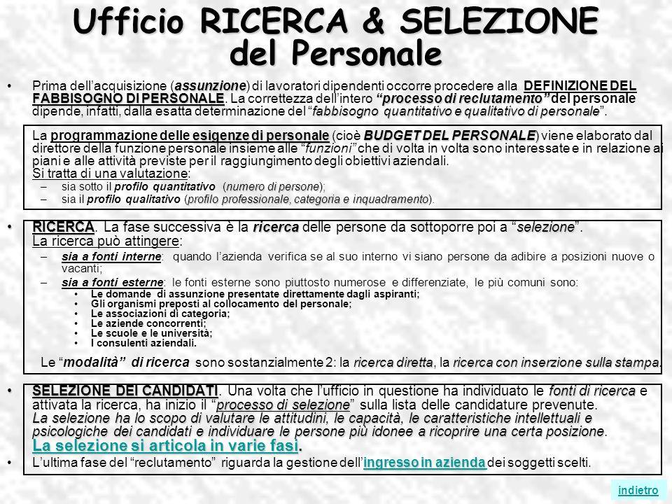 Ufficio RICERCA & SELEZIONE del Personale assunzione FABBISOGNO DI PERSONALEprocesso di reclutamento fabbisogno quantitativo e qualitativo di personal