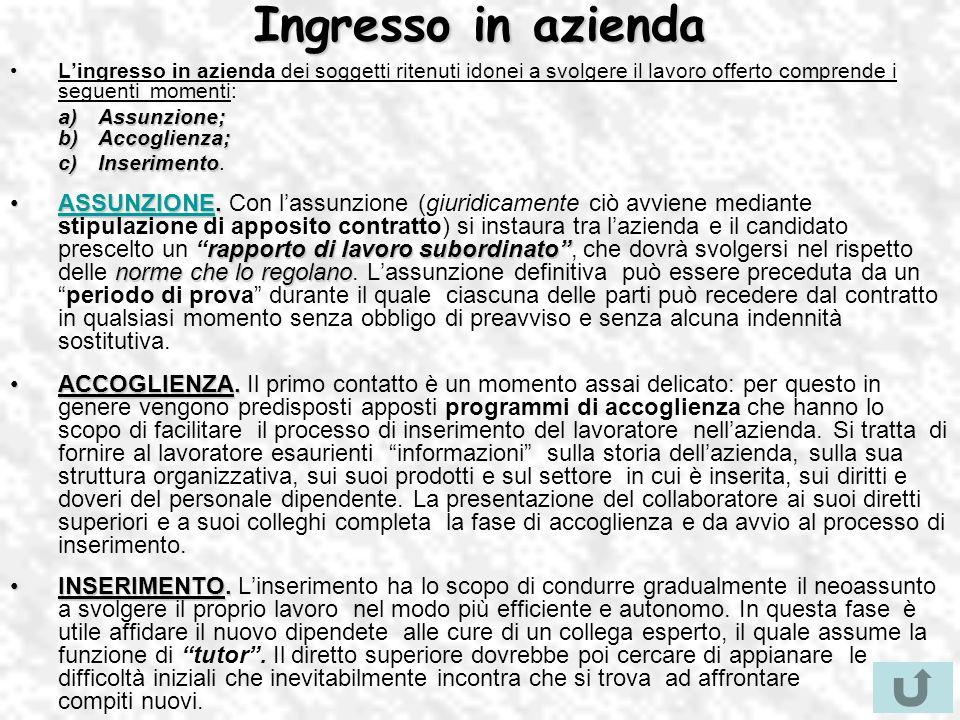 Ingresso in azienda Lingresso in azienda dei soggetti ritenuti idonei a svolgere il lavoro offerto comprende i seguenti momenti: a)Assunzione; b)Accog