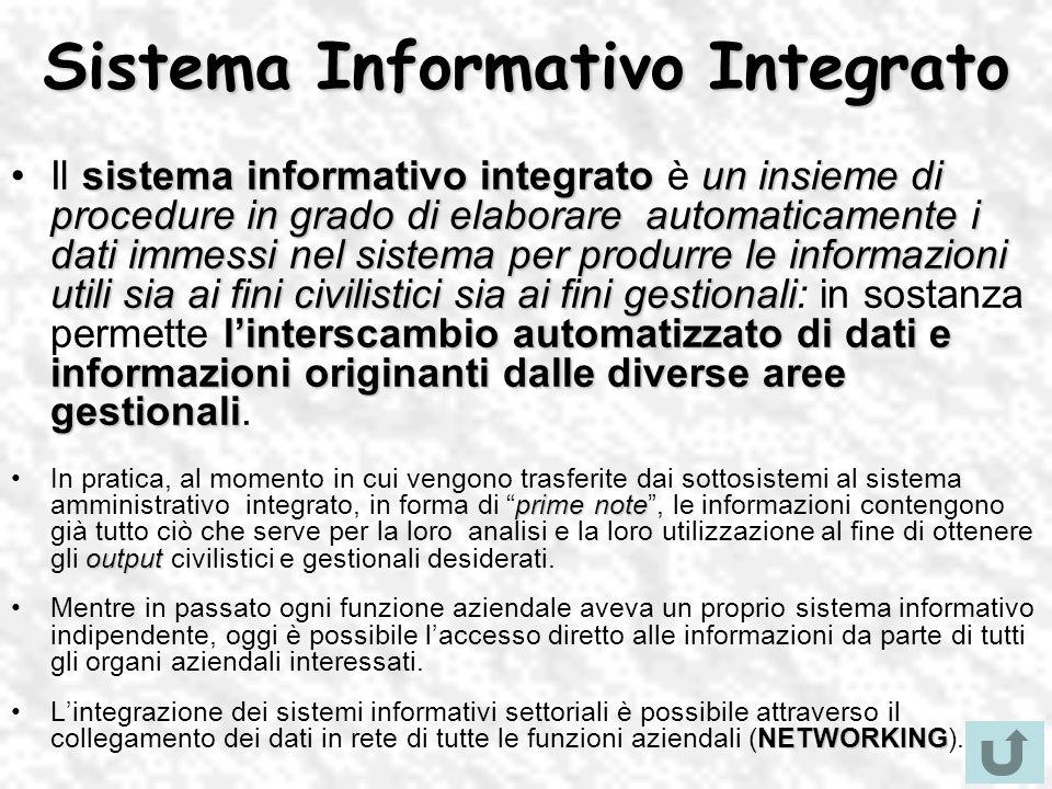 Sistema Informativo Integrato sistema informativo integratoun insieme di procedure in grado di elaborare automaticamente i dati immessi nel sistema pe