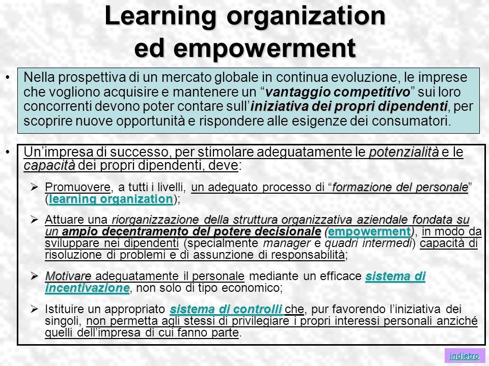 Learning organization ed empowerment iniziativa dei propri dipendentiNella prospettiva di un mercato globale in continua evoluzione, le imprese che vo
