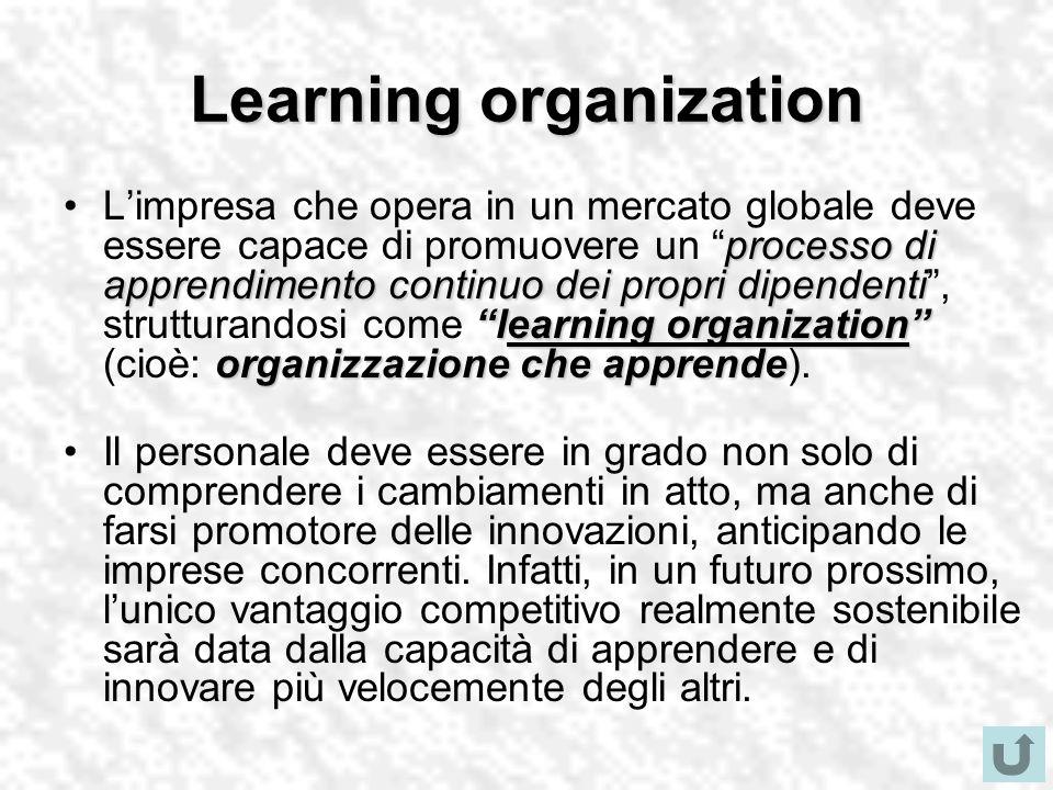 Learning organization processo di apprendimento continuo dei propri dipendenti learning organization organizzazione che apprendeLimpresa che opera in un mercato globale deve essere capace di promuovere un processo di apprendimento continuo dei propri dipendenti, strutturandosi come learning organization (cioè: organizzazione che apprende).