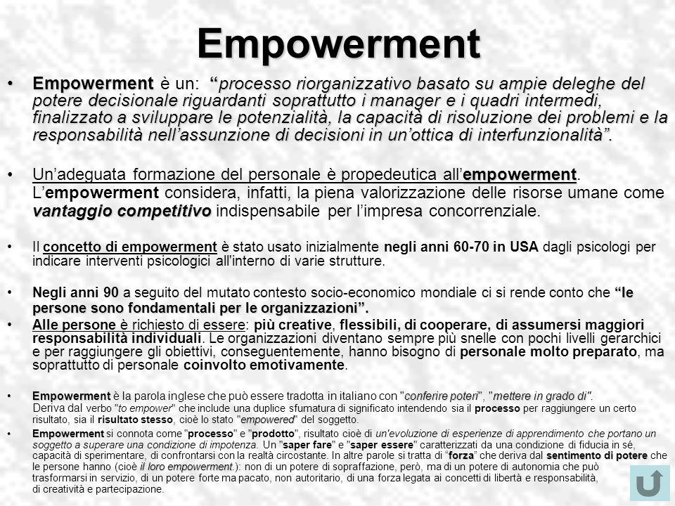 Empowerment Empowerment processo riorganizzativo basato su ampie deleghe del potere decisionale riguardanti soprattutto i manager e i quadri intermedi, finalizzato a sviluppare le potenzialità, la capacità di risoluzione dei problemi e la responsabilità nellassunzione di decisioni in unottica di interfunzionalità.Empowerment è un: processo riorganizzativo basato su ampie deleghe del potere decisionale riguardanti soprattutto i manager e i quadri intermedi, finalizzato a sviluppare le potenzialità, la capacità di risoluzione dei problemi e la responsabilità nellassunzione di decisioni in unottica di interfunzionalità.