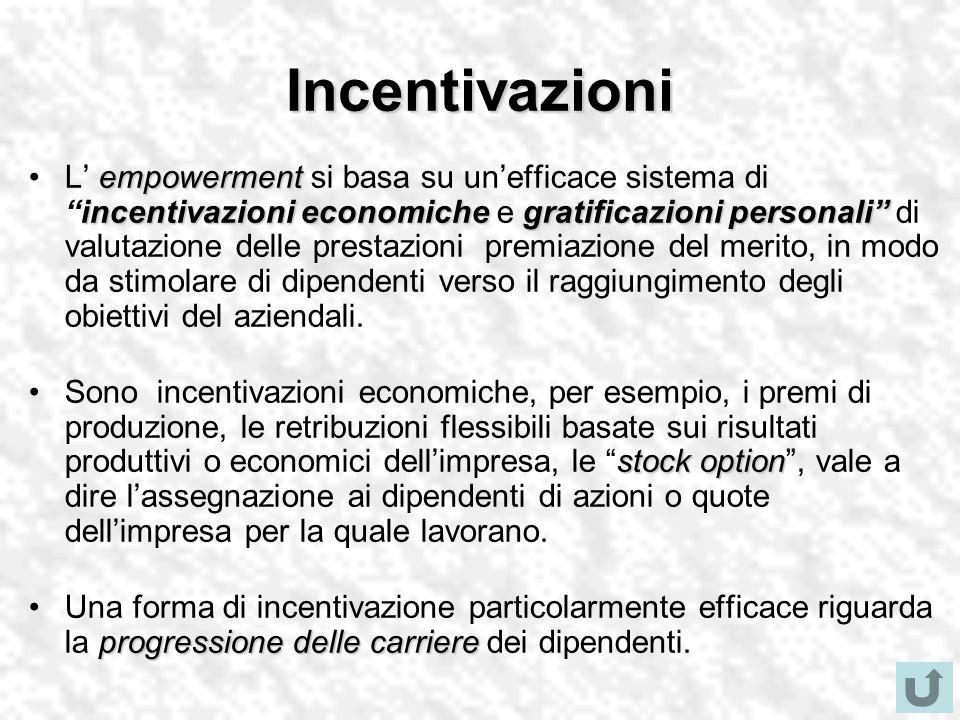 Incentivazioni empowerment incentivazioni economichegratificazioni personaliL empowerment si basa su unefficace sistema diincentivazioni economiche e gratificazioni personali di valutazione delle prestazioni premiazione del merito, in modo da stimolare di dipendenti verso il raggiungimento degli obiettivi del aziendali.
