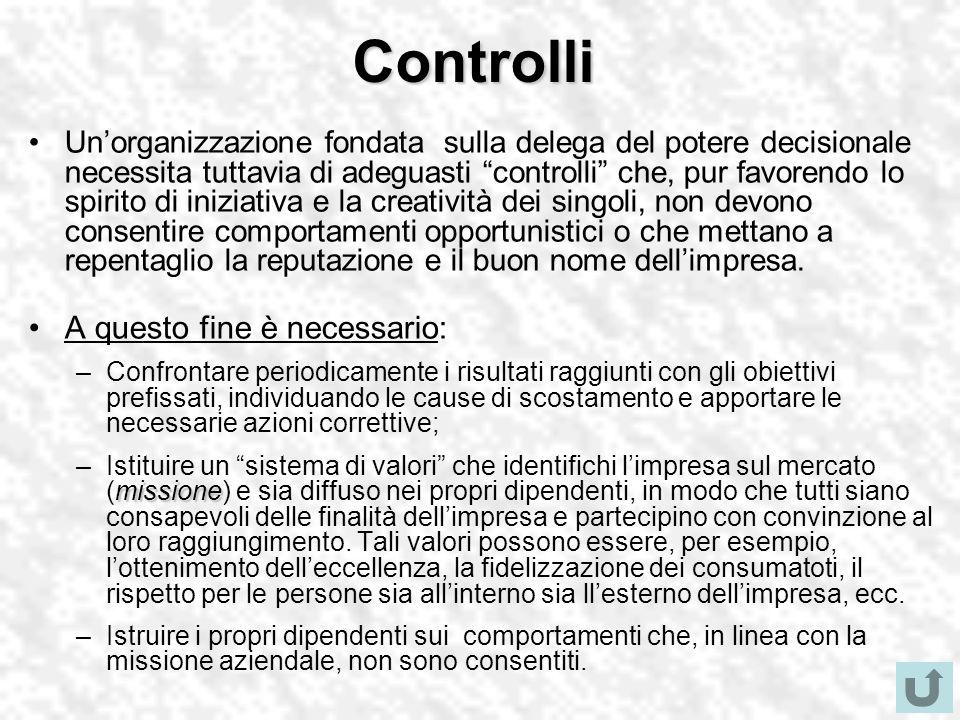 Controlli Unorganizzazione fondata sulla delega del potere decisionale necessita tuttavia di adeguasti controlli che, pur favorendo lo spirito di iniz