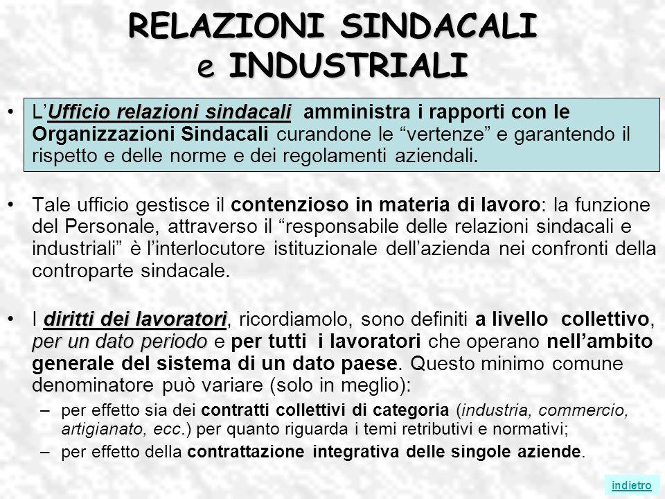 RELAZIONI SINDACALI e INDUSTRIALI Ufficio relazioni sindacaliLUfficio relazioni sindacali amministra i rapporti con le Organizzazioni Sindacali curand