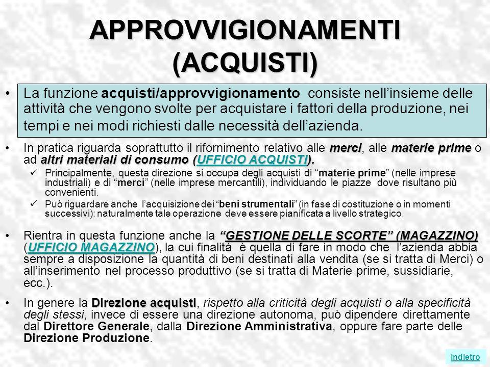 APPROVVIGIONAMENTI (ACQUISTI) La funzione acquisti/approvvigionamento consiste nellinsieme delle attività che vengono svolte per acquistare i fattori