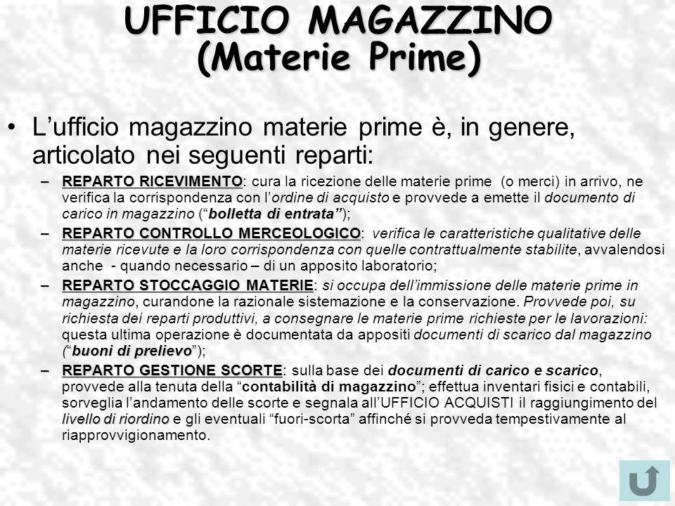 UFFICIO MAGAZZINO (Materie Prime) Lufficio magazzino materie prime è, in genere, articolato nei seguenti reparti: –REPARTO RICEVIMENTO bolletta di ent