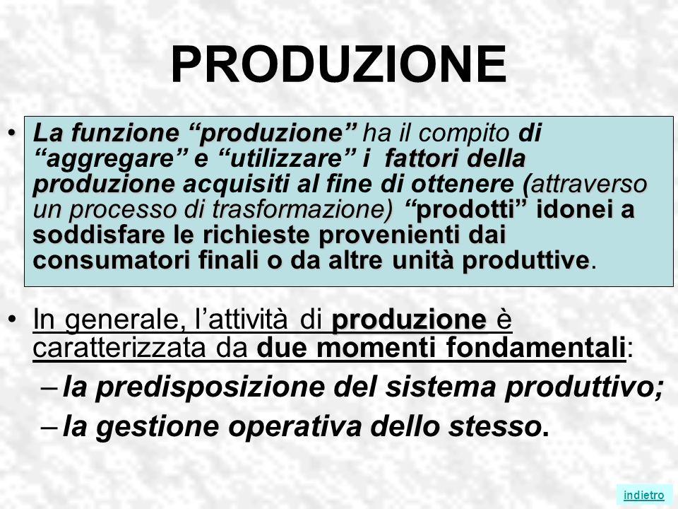 PRODUZIONE La funzione produzione fattori della produzioneattraverso un processo di trasformazione)prodotti idonei a soddisfare le richieste provenien