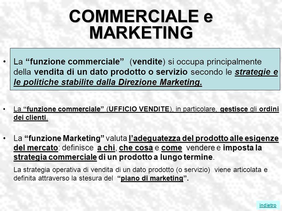 COMMERCIALE e MARKETING Direzione Marketing.La funzione commerciale (vendite) si occupa principalmente della vendita di un dato prodotto o servizio secondo le strategie e le politiche stabilite dalla Direzione Marketing.