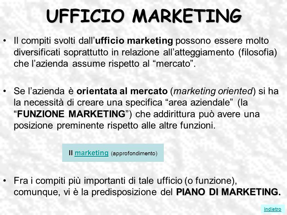 UFFICIO MARKETING Il compiti svolti dallufficio marketing possono essere molto diversificati soprattutto in relazione allatteggiamento (filosofia) che lazienda assume rispetto al mercato.