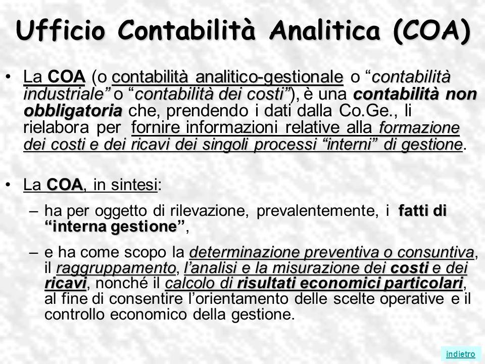 Ufficio Contabilità Analitica (COA) contabilità analitico-gestionalecontabilità industrialecontabilità dei costicontabilità non obbligatoria formazion