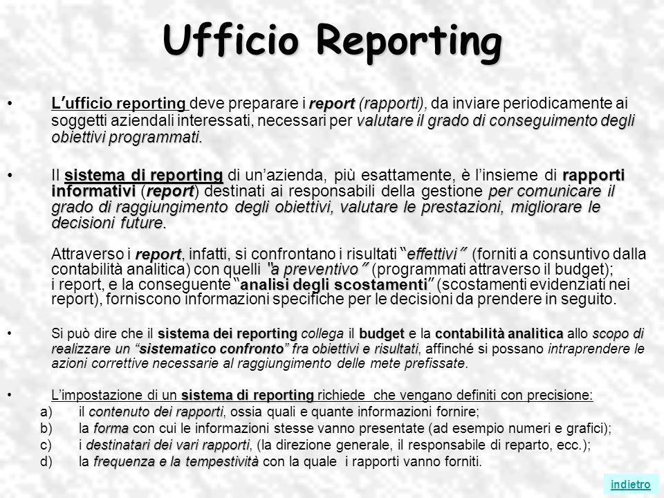 Ufficio Reporting reportrapporti valutare il grado di conseguimento degli obiettivi programmati.L ufficio reporting deve preparare i report (rapporti)