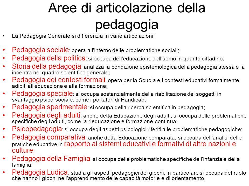 Aree di articolazione della pedagogia La Pedagogia Generale si differenzia in varie articolazioni: Pedagogia sociale : opera all'interno delle problem