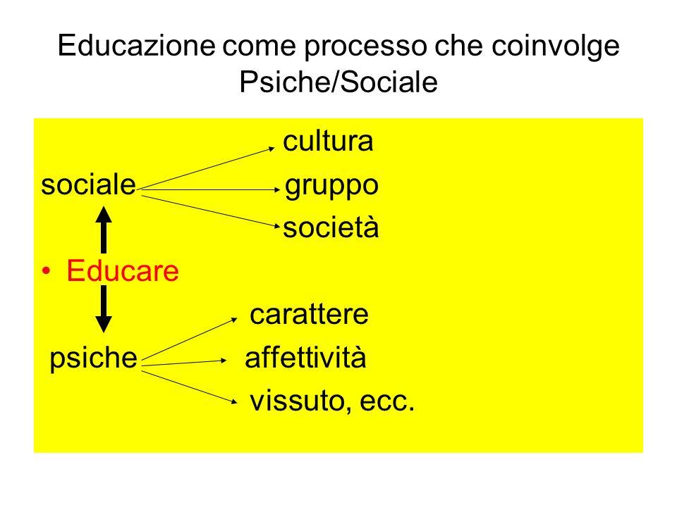 Educazione come processo che coinvolge Psiche/Sociale cultura sociale gruppo società Educare carattere psiche affettività vissuto, ecc.