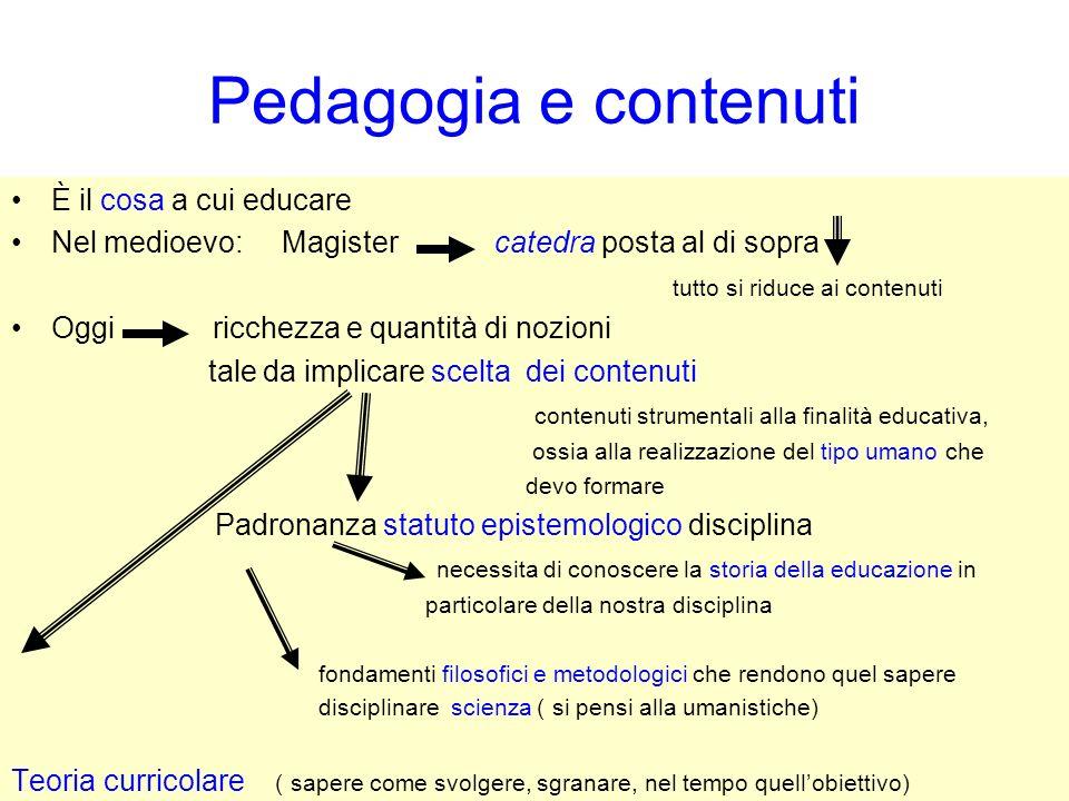 Pedagogia e contenuti È il cosa a cui educare Nel medioevo: Magister catedra posta al di sopra tutto si riduce ai contenuti Oggi ricchezza e quantità