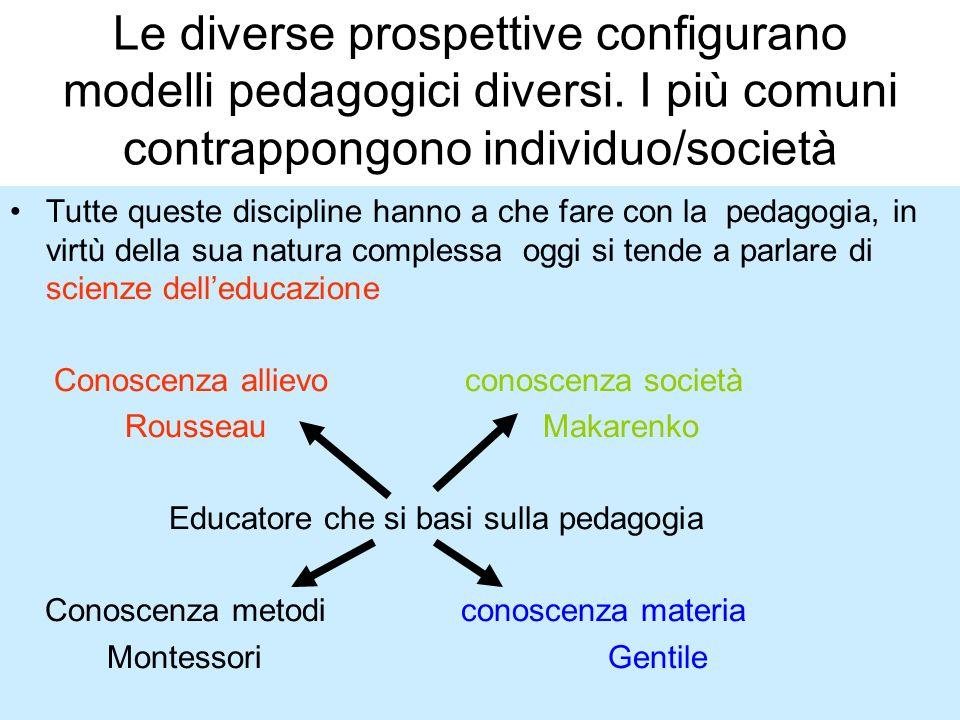 Le diverse prospettive configurano modelli pedagogici diversi. I più comuni contrappongono individuo/società Tutte queste discipline hanno a che fare