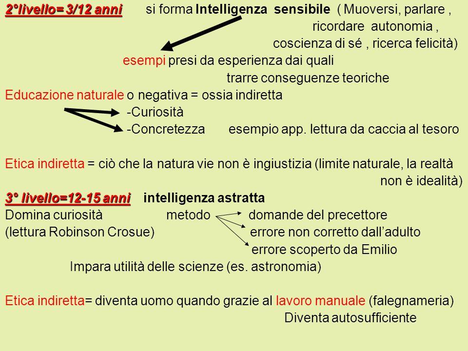 2°livello= 3/12 anni 2°livello= 3/12 anni si forma Intelligenza sensibile ( Muoversi, parlare, ricordare autonomia, coscienza di sé, ricerca felicità)