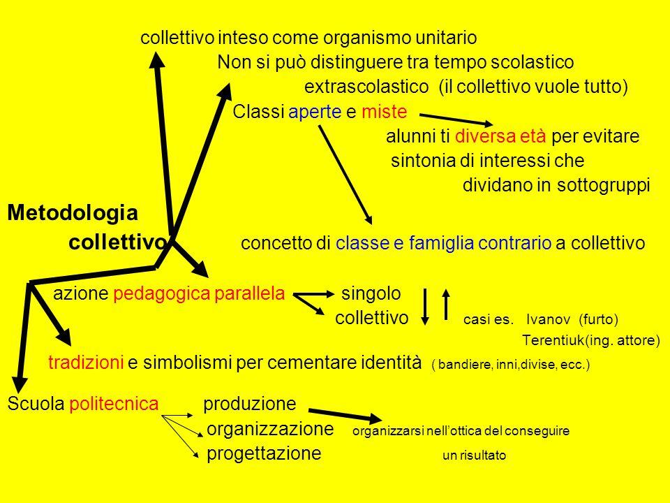 collettivo inteso come organismo unitario Non si può distinguere tra tempo scolastico extrascolastico (il collettivo vuole tutto) Classi aperte e mist