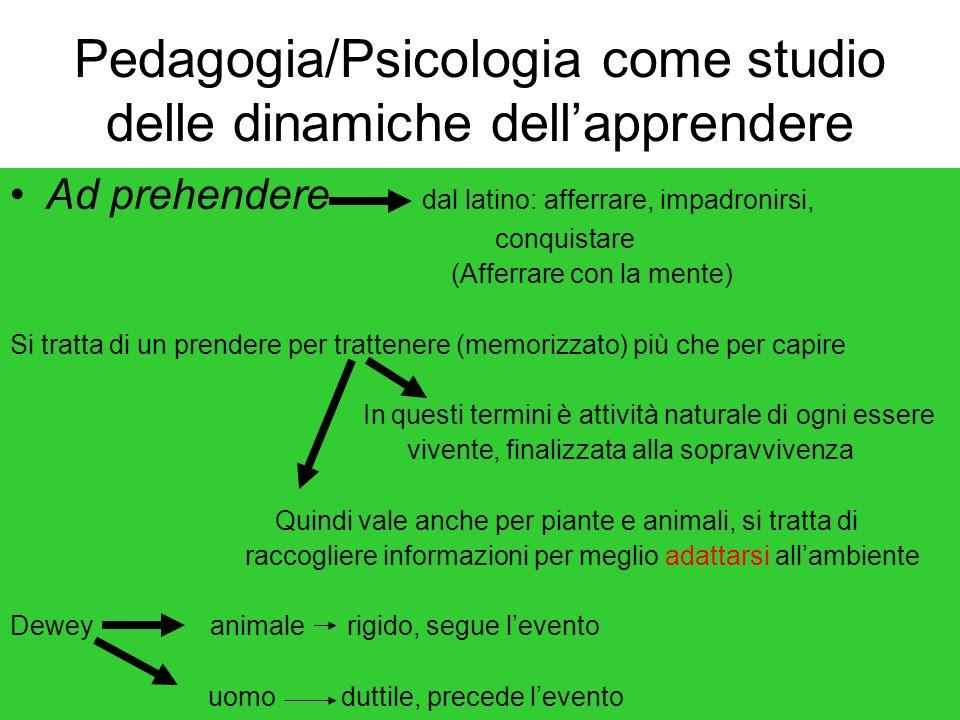 Pedagogia/Psicologia come studio delle dinamiche dellapprendere Ad prehendere dal latino: afferrare, impadronirsi, conquistare (Afferrare con la mente