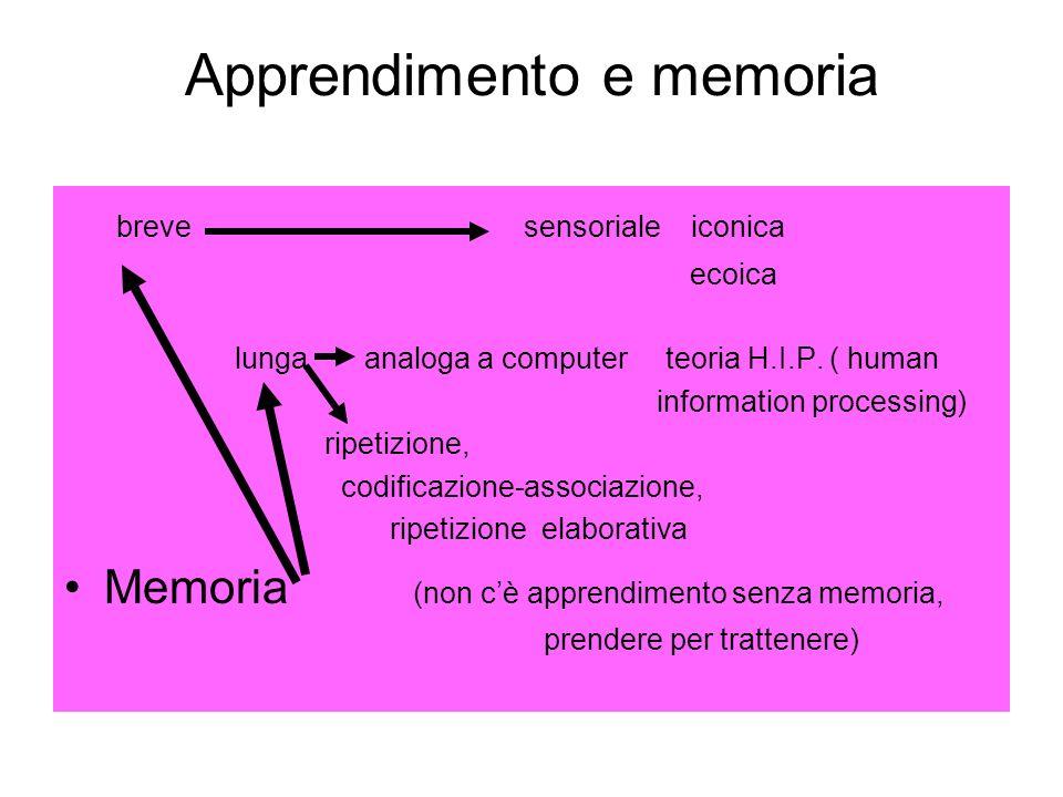 Apprendimento e memoria breve sensoriale iconica ecoica lunga analoga a computer teoria H.I.P. ( human information processing) ripetizione, codificazi