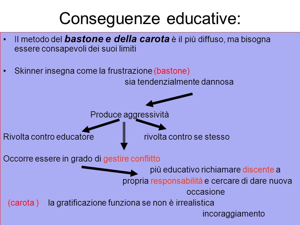 Conseguenze educative: Il metodo del bastone e della carota è il più diffuso, ma bisogna essere consapevoli dei suoi limiti Skinner insegna come la fr