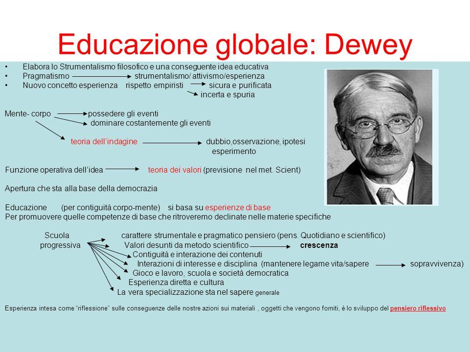 Educazione globale: Dewey Elabora lo Strumentalismo filosofico e una conseguente idea educativa Pragmatismo strumentalismo/ attivismo/esperienza Nuovo